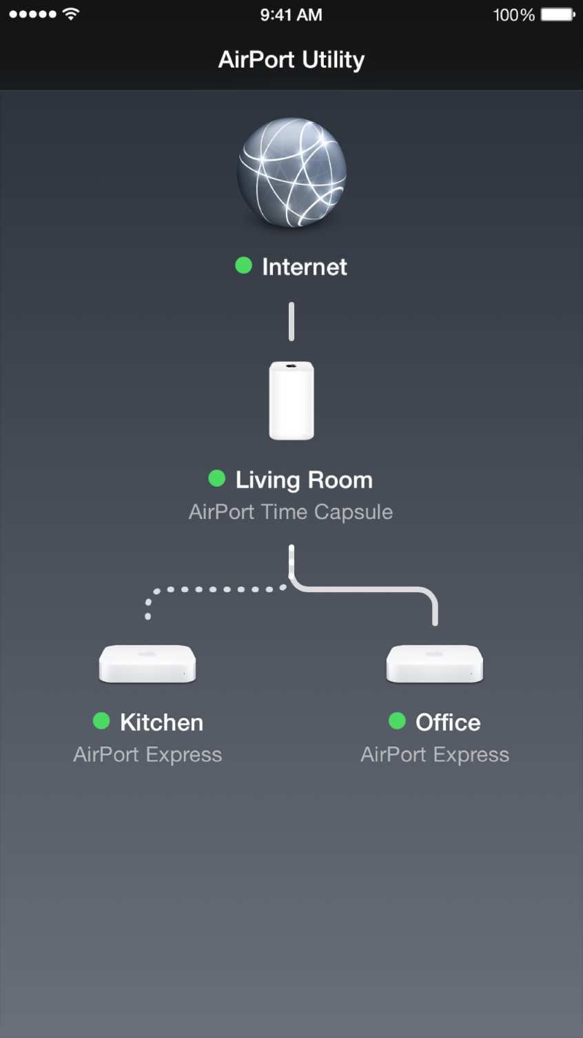 The graphical overview in AirPort Utility for iOS.