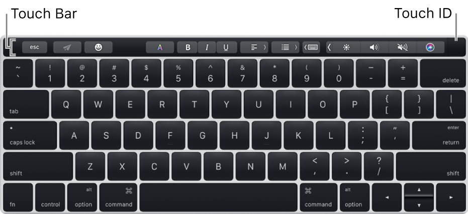Клавиатура с панелью TouchBar вдоль верхнего края; TouchID расположен у правого края панели TouchBar.