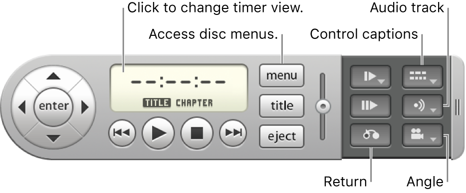 Onscreen controller. To change timer view, click the time display. To access disc menus, use the menu button. To select an item, use the return button. To control subtitles and closed captioning, use the subtitle button. To go to Audio menu, use the audio button. To view angles, use the angle button.