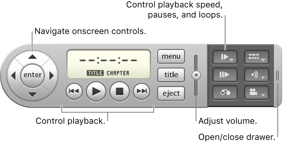 Onscreen controller. To navigate onscreen controls, use arrow buttons at far left. To control playback, use buttons along bottom center. To adjust volume, use slider at middle right. To control playback speed, pausing, and loops, use button near top-right corner. To open and close drawer, use control at far right.