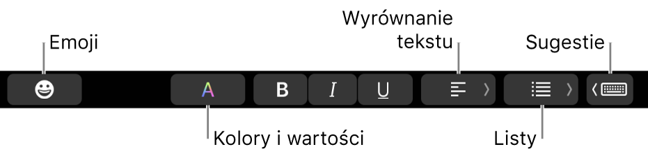 Pasek Touch Bar zprzyciskami aplikacji Mail, od lewej: Emoji, Kolory, Pogrubienie, Pochylenie, Podkreślenie, Wyrównanie, Listy oraz Sugestie.