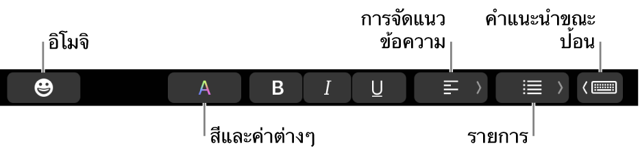 Touch Bar ที่มีปุ่มต่างๆ ของแอพเมลเรียงจากซ้ายไปขวาดังต่อไปนี้ อิโมจิ สี ตัวหนา ตัวเอียง ขีดเส้นใต้ การจัดแนว รายการ คำแนะนำขณะป้อน