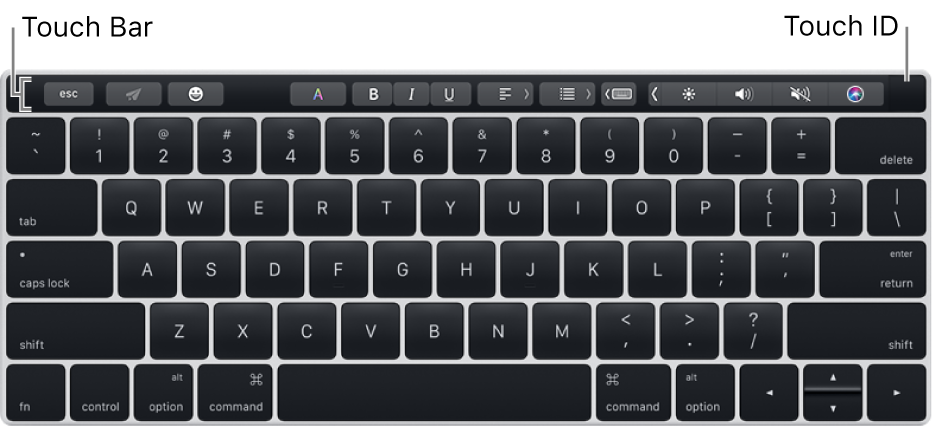 لوحة مفاتيح يظهر TouchBar على امتداد الجزء العلوي منها؛ ويوجد TouchID في الطرف الأيمن للـTouchBar.