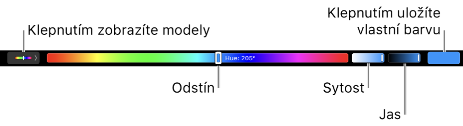 TouchBar sjezdci odstínu, sytosti ajasu pro model HSB. Na levém kraji se nachází tlačítko pro zobrazení všech profilů; napravo je tlačítko pro uložení vlastní barvy