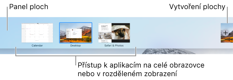 Řádek Spaces obsahující miniaturu plochy, aplikace vrežimu celé obrazovky avrozděleném zobrazení ataké tlačítko Přidat pro vytvoření další plochy