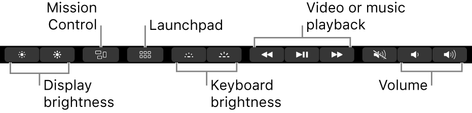 Buttons in the expanded Control Strip include—from left to right—display brightness, Mission Control, Launchpad, keyboard brightness, video or music playback, and volume.