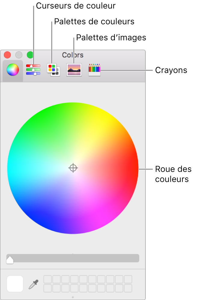 La fenêtre Couleurs affiche les boutons correspondant aux curseurs de couleur, palettes de couleurs, palettes d'image et crayons dans la barre d'outils et la roue des couleurs.