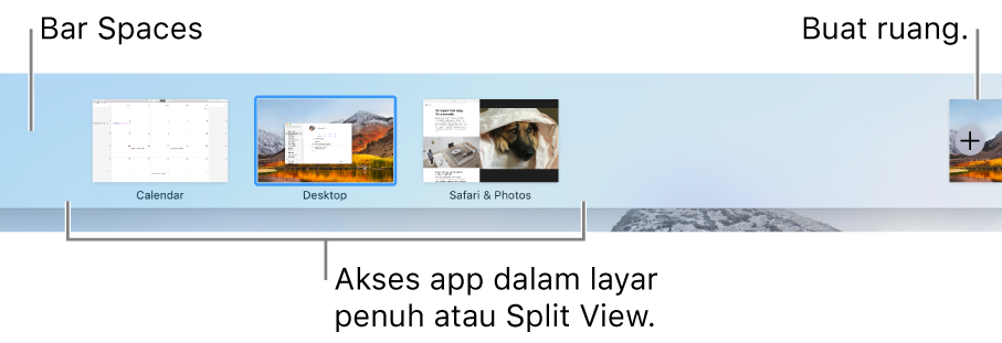 Bar Spaces menampilkan ruang desktop, app dalam layar penuh dan Split View, serta tombol Tambah untuk membuat ruang.