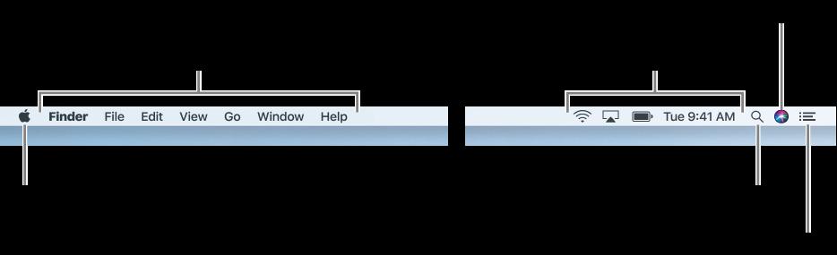 A barra de menus. À esquerda, encontram-se o menu Apple menu e menus de apps. À direita, encontram-se os menus de estado e os ícones do Spotlight, da Siri e da Central de Notificações.
