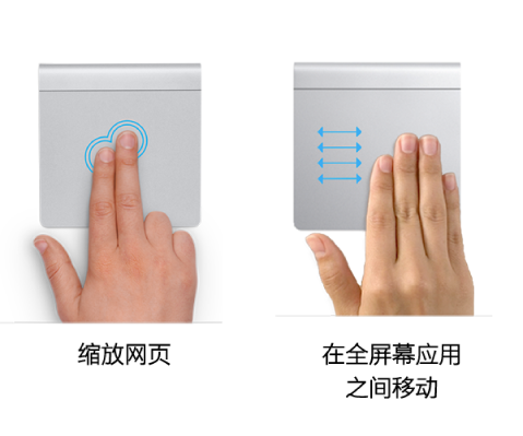 放大和缩小网页以及在全屏幕显示的应用之间移动的触控板手势示例。