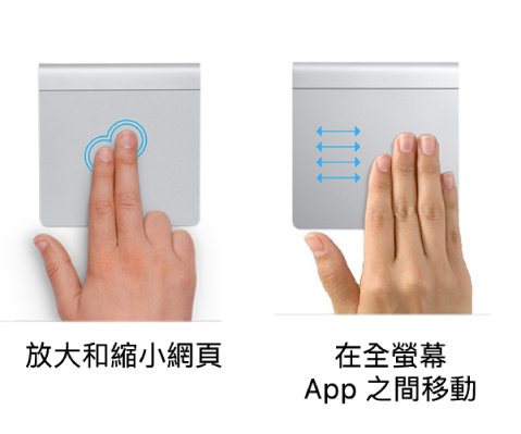 觸控式軌跡板手勢的範例:在網頁上縮放以及在全螢幕 App 之間移動。