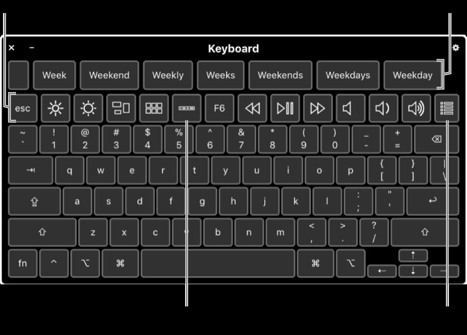 Клавиатура Универсального доступа. Вдоль верхнего края показаны варианты для ввода. Под ними расположен ряд кнопок управления системой: настройки яркости экрана, отображения экранной панели Touch Bar, отображения индивидуальных панелей и других функций.