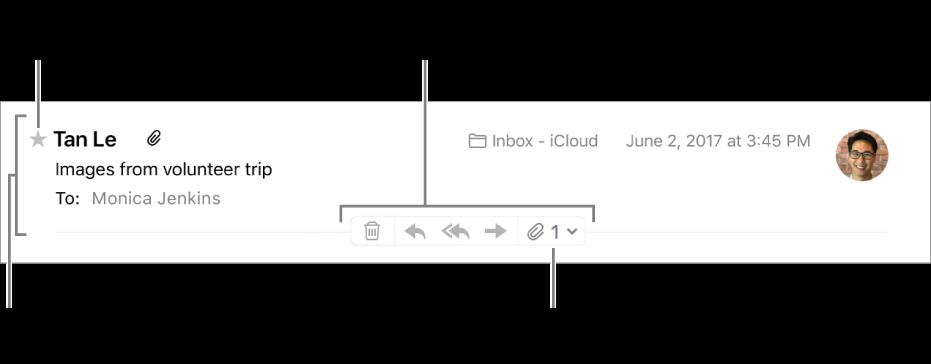 Un encabezado de mensaje mostrando una estrella junto al nombre del remitente para convertirlos en VIP y botones para eliminar, responder y reenviar un mensaje, así como para administrar archivos adjuntos.