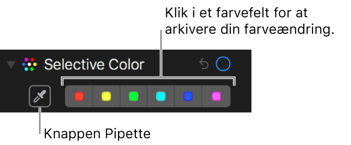 Betjeningsmuligheder til Selektiv farve, der viser pipetteknappen og farvefelter.