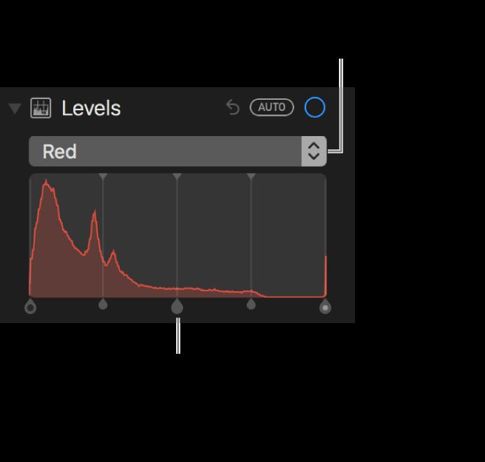 Los controles Niveles y el histograma para cambiar los rojos en una foto.