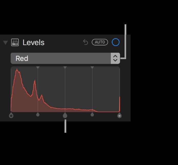 Tasosäätimet ja histogrammi kuvan punaisten alueiden muuttamista varten.