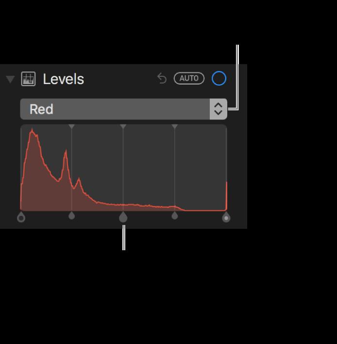 Kontrol tingkat dan histogram untuk mengubah warna merah dalam foto.