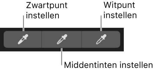Drie pipetten waarmee het zwartpunt, de middentinten en het witpunt van de foto zijn geselecteerd.