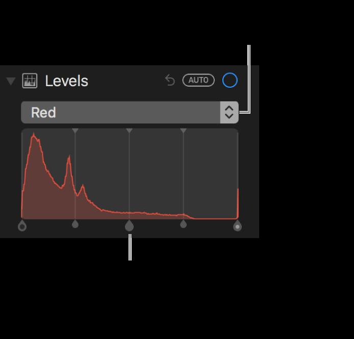 Niveauregelaars en histogram voor het wijzigen van rood in een foto.