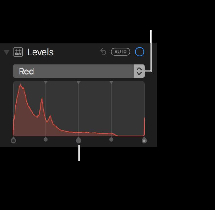 Nivåreglage och histogram för ändring av rött i en bild.