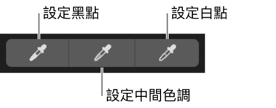 三根滴管,用來選擇照片的黑點、中間色調以及白點。