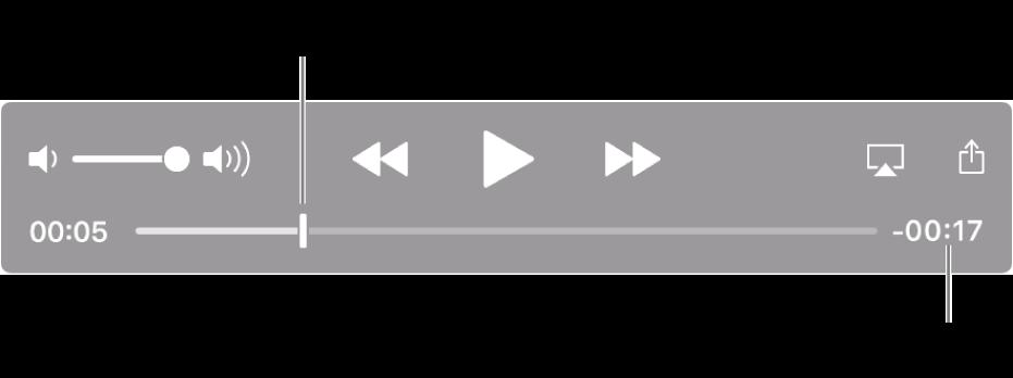 Kontrole za reprodukciju aplikacije QuickTime Player. Duž vrha nalaze se kontrola glasnoće, tipka za premotavanje, tipka za reprodukciju/pauziranje i tipka za ubrzavanje. Na dnu nalazi se kliznik reprodukcije koji možete povlačiti za odlazak na određenu točku u datoteci. Preostalo vrijeme datoteke prikazuje se u donjem desnom uglu.