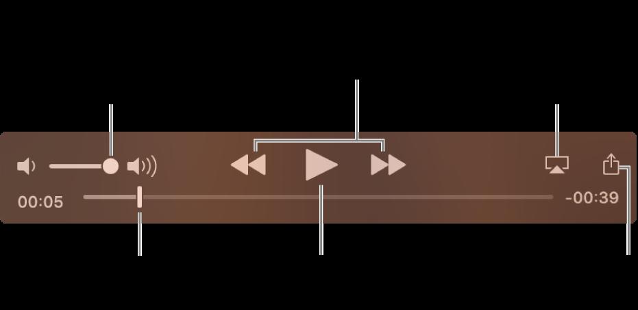 Narzędzia odtwarzania QuickTime Player. Na górze znajdują się kolejno narzędzie głośności; przycisk przewijania do tyłu, przycisk odtwarzania/pauzy, przycisk przewijania do przodu, przycisk AirPlay iprzycisk udostępniania. Na dole znajduje się głowica odtwarzania, którą można przeciągać wcelu zmiany położenia wpliku.