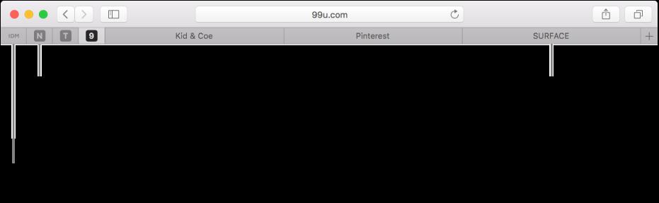 Sitios anclados en la barra de pestañas de Safari.