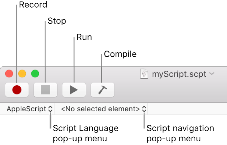 The Script Editor toolbar showing the record, stop, run, compile, script language, and script navigation controls.
