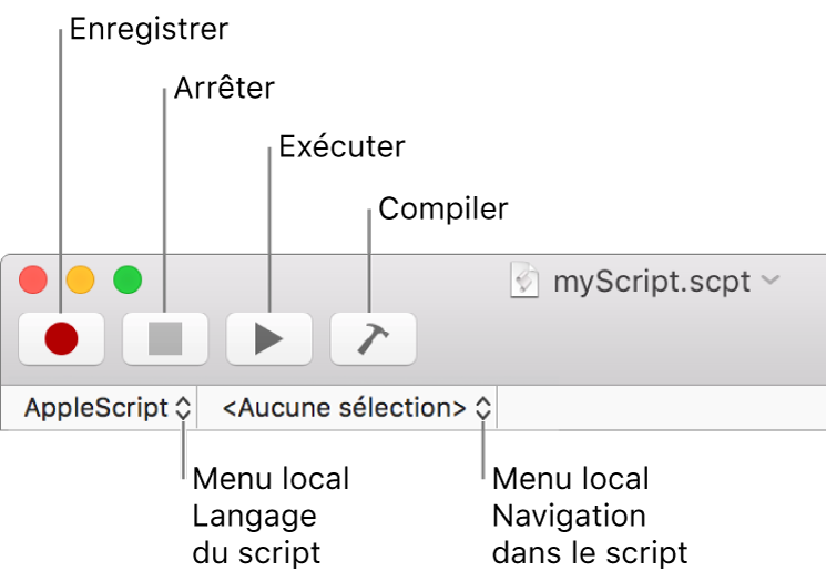 Barre d'outils d'Éditeur de script