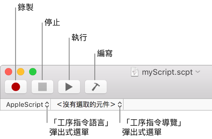 「工序指令編寫程式」工具列