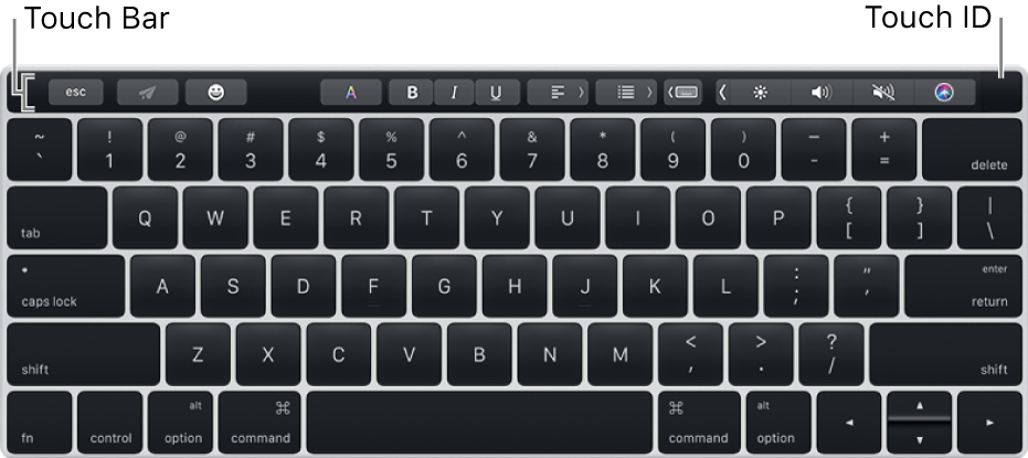 Klawiatura zpaskiem Touch Bar wzdłuż górnej krawędzi; Touch ID znajduje się na prawym końcu paska Touch Bar.