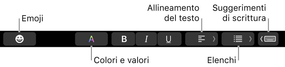 """Touch Bar con i pulsanti di Mail che includono, da sinistra a destra, Emoji, Colori, Grassetto, Corsivo, Sottolineato, Allineamento, Elenchi e """"Suggerimenti di scrittura""""."""