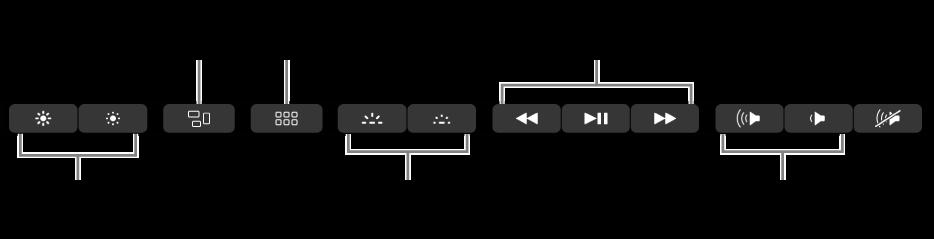 الأزرار في الـControlStrip الموسع تتضمن، من اليسار إلى اليمين، إضاءة شاشة العرض، وMissionControl، وLaunchpad، وإضاءة لوحة المفاتيح، وإعادة تشغيل الفيديو أو الموسيقى، ومستوى الصوت.