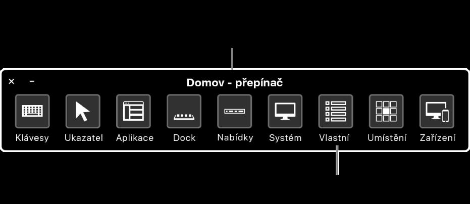 Kemulaci hardwaru apřístupu kuživatelskému rozhraní můžete používat výchozí panel Switch Control. Pro speciální účely je možné použít vlastní panely.