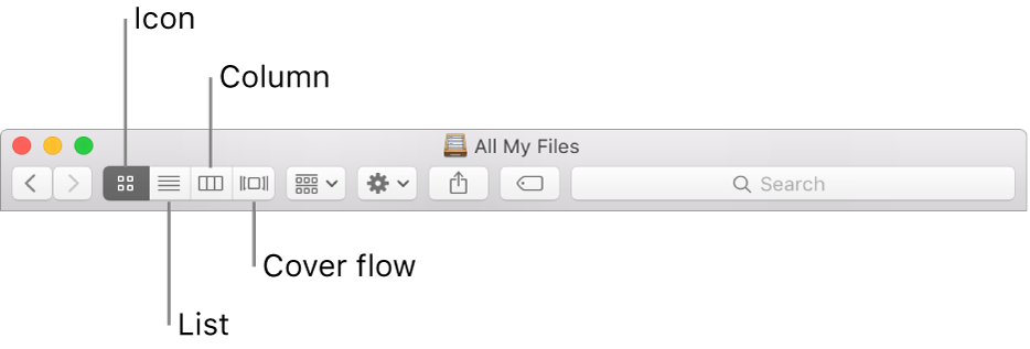 The View buttons in a Finder window.