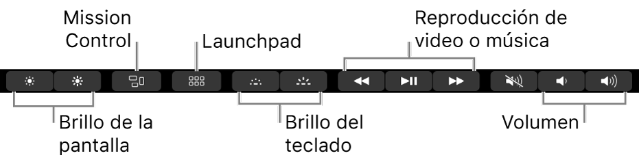 Los botones en la Control Strip expandida incluyen, de izquierda a derecha, brillo de pantalla, Mission Control, Launchpad, brillo de teclado, reproducción de video o música, y volumen.