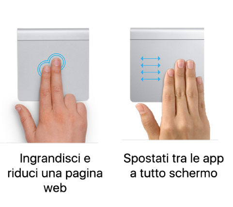 Esempi di azioni del trackpad per ingrandire o ridurre una pagina web e spostarsi tra le app a tutto schermo.