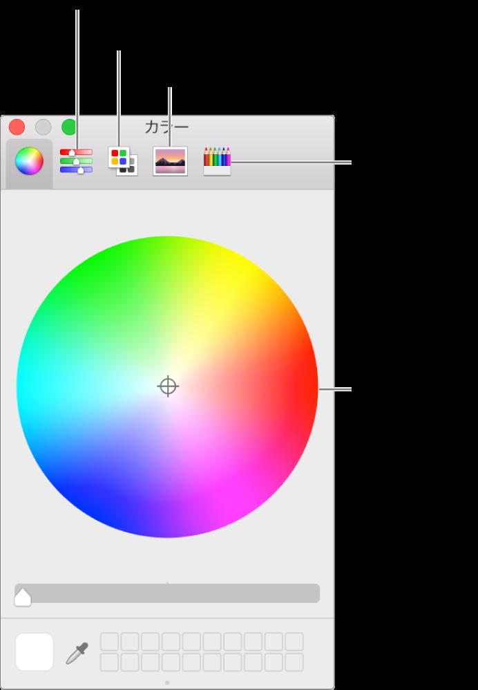 「カラー」ウインドウ。ツールバーのカラーつまみ、カラーパレット、イメージパレット、および鉛筆のボタンと、カラーホイールが表示されています。