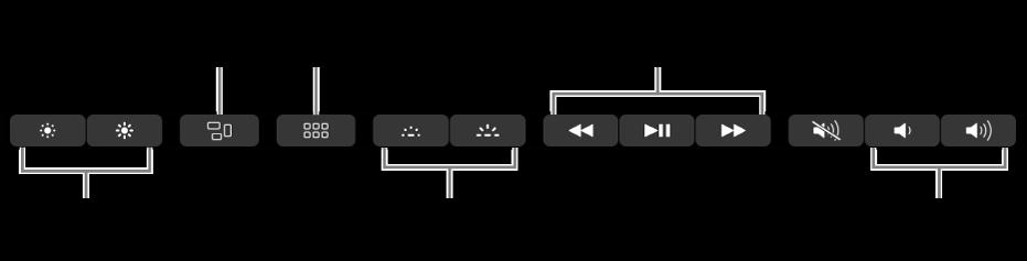 Knapparna i utvidgade Control Strip är, från vänster till höger, bildskärmsljusstyrka, Mission Control, Launchpad, tangentbordets bakbelysning, uppspelningsreglage för video och musik och volym.