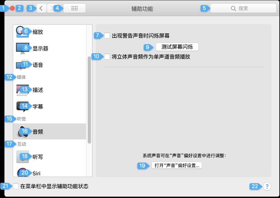 在每个可交互的 UI 元素旁边显示一个编号的偏好设置面板。