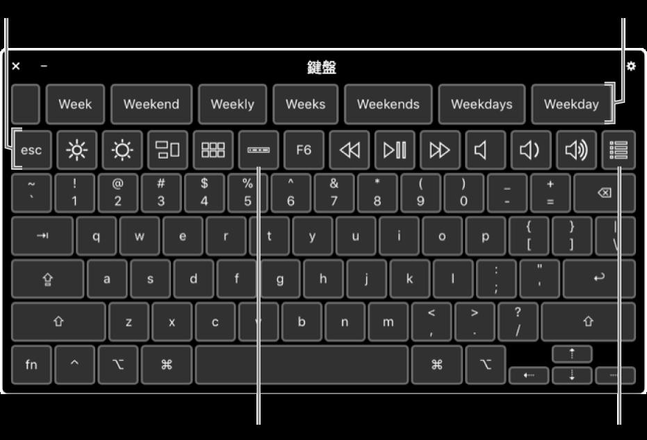 橫跨最上方是輸入建議的「輔助使用鍵盤」。以下是一列系統控制項目的按鈕,可執行像調整顯示器亮度、在螢幕上顯示 Touch Bar 和顯示自定面板等操作。