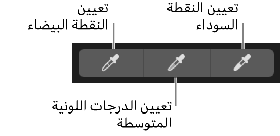 ثلاث قطارات عين تستخدم في تحديد النقطة السوداء، أو الدرجات اللونية المتوسطة، أو النقطة البيضاء في الصورة.