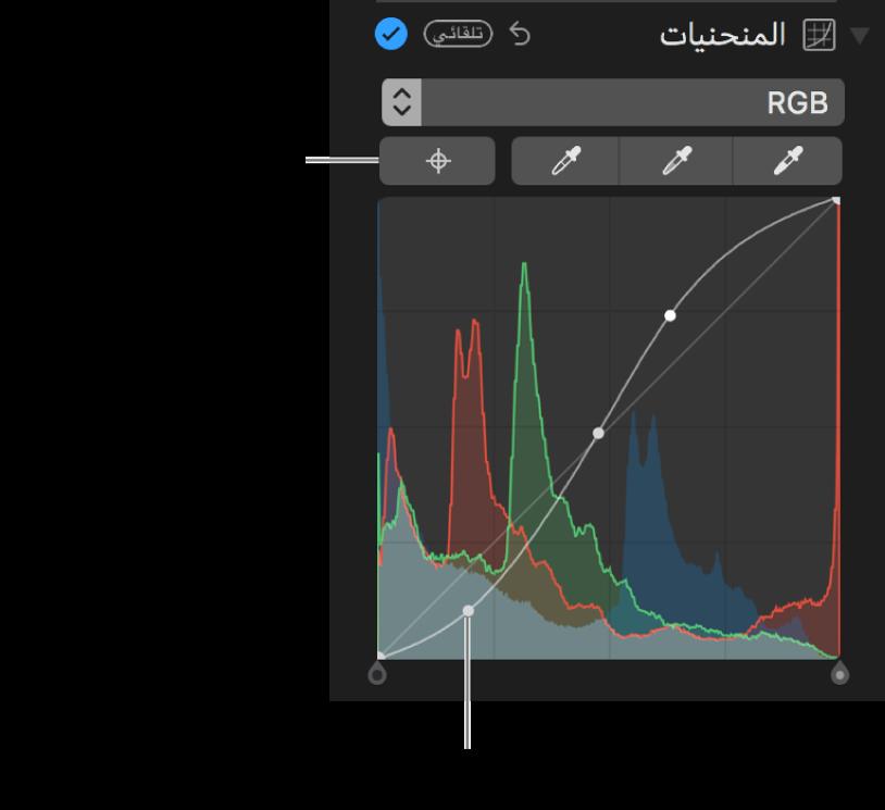 عناصر التحكم في المنحنيات وزر إضافة نقاط في أعلى اليسار.