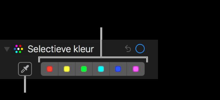 Regelaars voor 'Selectieve kleur' met de pipetknop en de kleurenvakken.