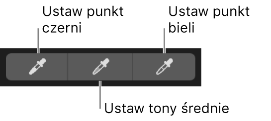Trzy pipety używane do zaznaczania na zdjęciu punktu czerni, tonów średnich oraz punktu bieli.