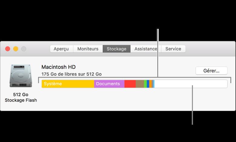 Déplacez le curseur sur une couleur pour voir la quantité d'espace que chaque catégorie utilise. L'espace blanc représente l'espace de stockage disponible.