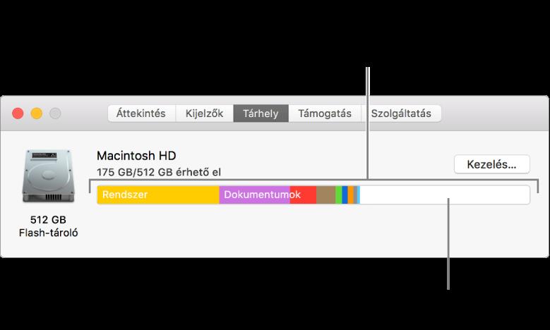 Vigye a mutatót valamelyik szín fölé az egyes kategóriák által lefoglalt hely méretének megtekintéséhez. A fehér színű rész az elérhető tárhelyet mutatja.