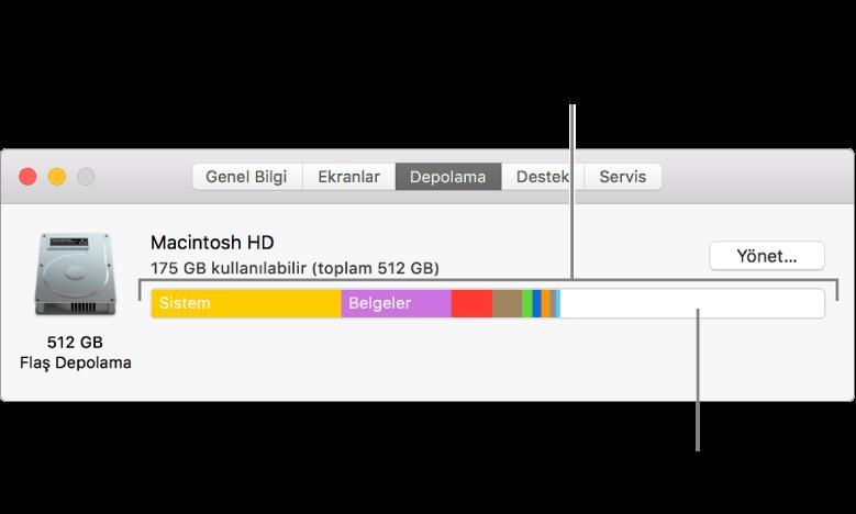 Tek tek her kategorinin ne kadar alan kullandığını görmek için imleci renkler üzerinde hareket ettirin. Beyaz alan kullanılabilir saklama alanını temsil eder.