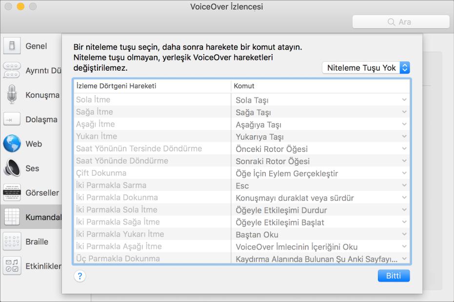 VoiceOver hareketlerinin ve karşılık gelen komutların bir listesi VoiceOver İzlencesi'ndeki İzleme Dörtgeni Kumandası'nda gösteriliyor.
